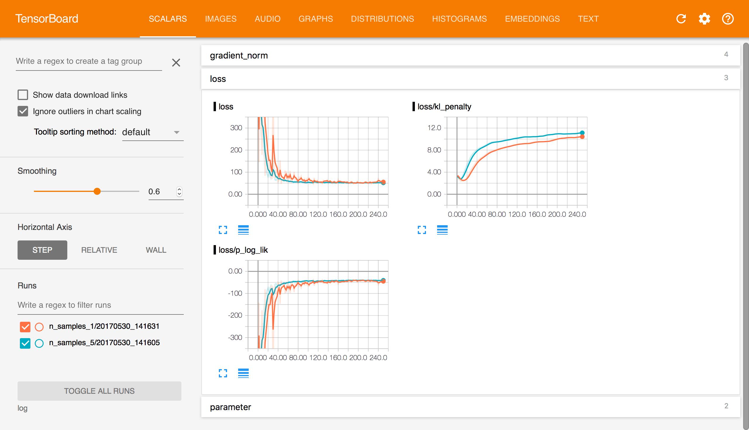 Tensorboard on FloydHub