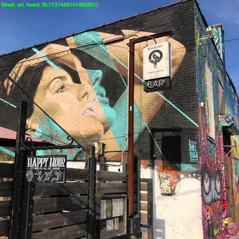 On Building an Instagram Street Art Dataset and Detection Model